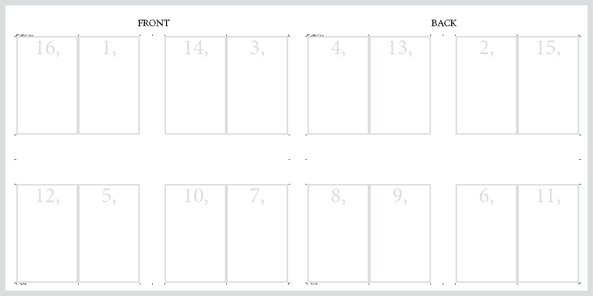 Sample 16-page Layout from IDImposer