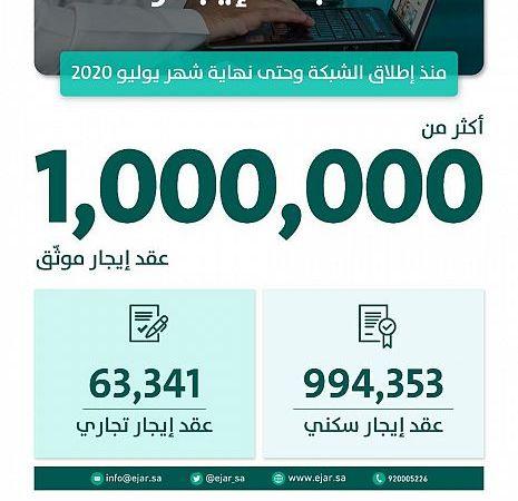 السعودية.. إيجار: أكثر من مليون عقد سكني وتجاري في الشبكة.. 31 في المئة  منها سدادها شهري