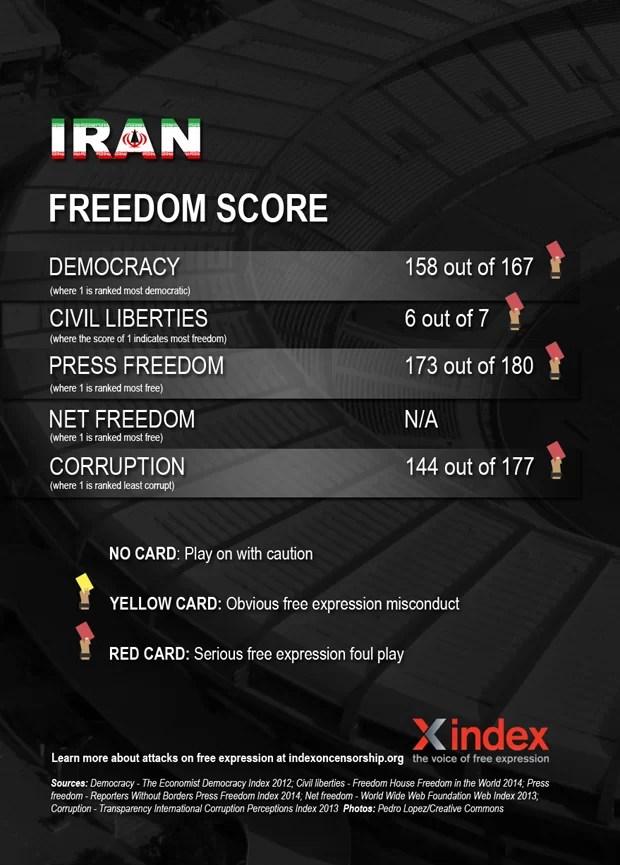 Iran FINAL