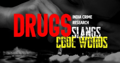 Heroin : Drug Slang Code Words