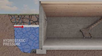 hydrostatic pressure and basement walls