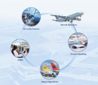 Central Air Traffic Flow Management_indianbureaucracy