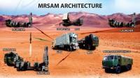 MRSAM Systems _indianbureaucrcay