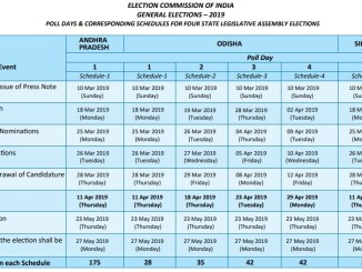 General Elections 2019 Schedule