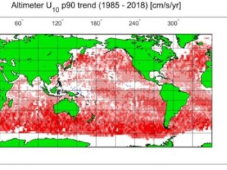 33-year study shows increasing ocean winds and wave heights