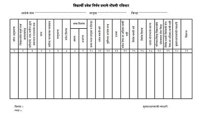 pravesh nirgam form download in pdf प्रवेश निर्गम उतारा मराठी