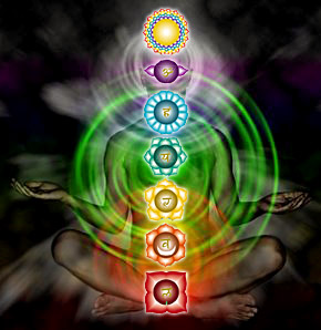 https://i1.wp.com/www.indianetzone.com/photos_gallery/19/sevenchakras_6645.jpg