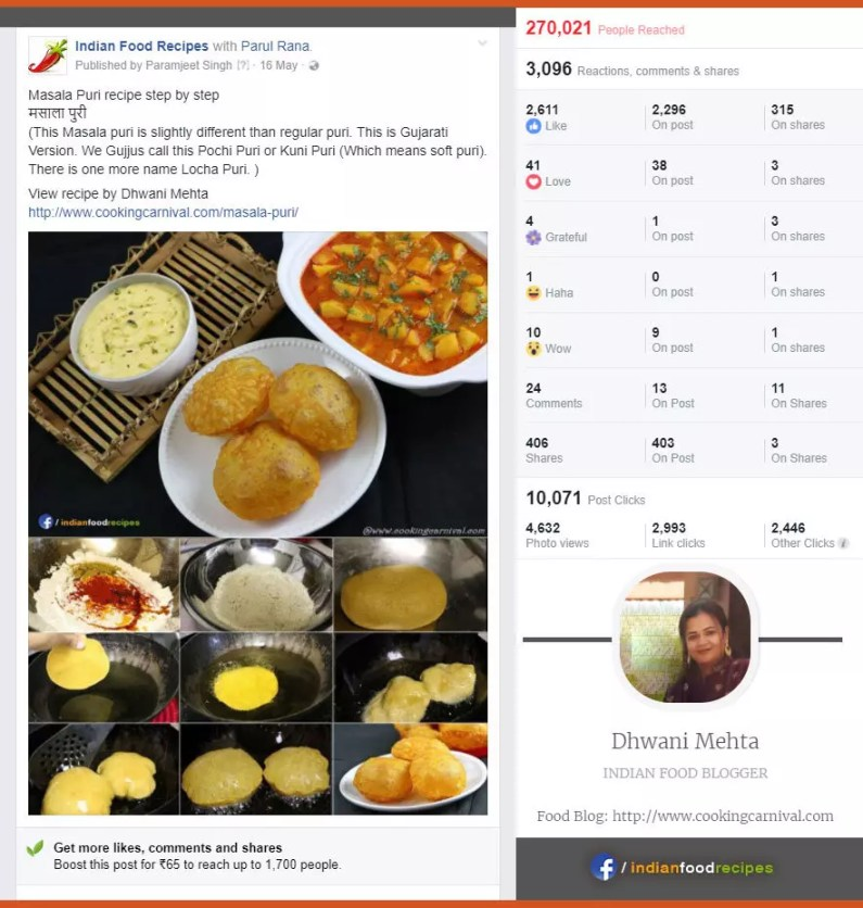 Indian Food Blogger (Dhwani Mehta) - Post Statistics