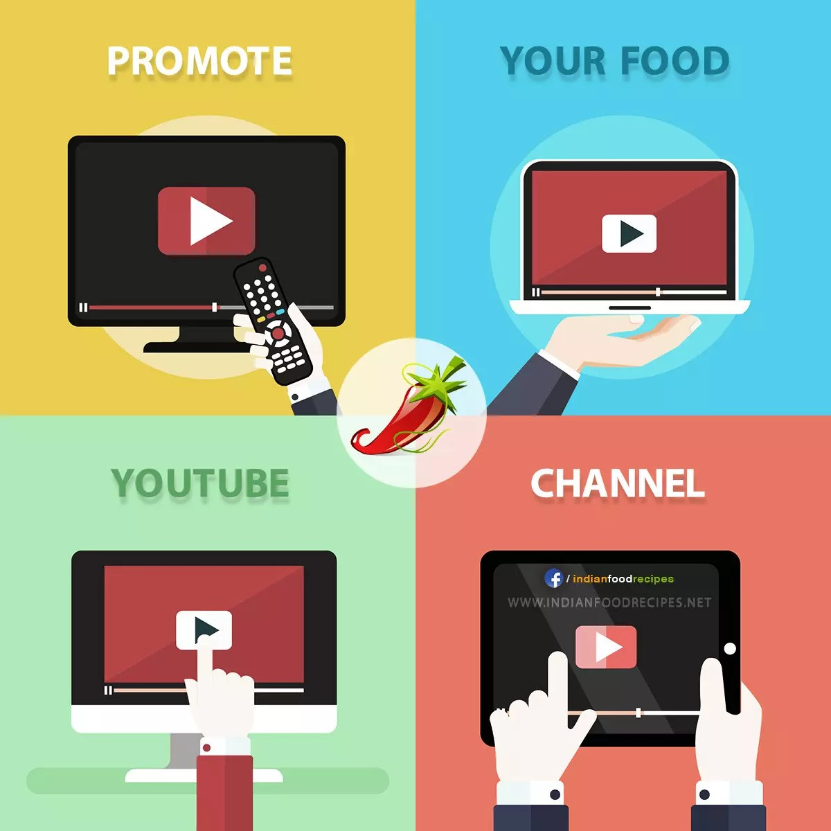 Promote youtube food channel indian food recipes all indian promote youtube food channel forumfinder Choice Image