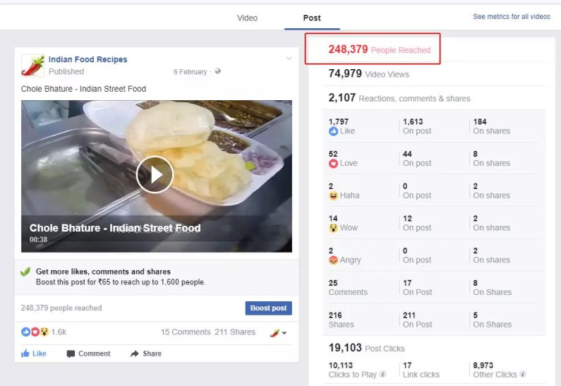 Youtube Food Channel Promotion Statistics 2