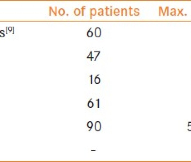 Table 1 Sizes Of Urethral Diverticula In Different Case Series