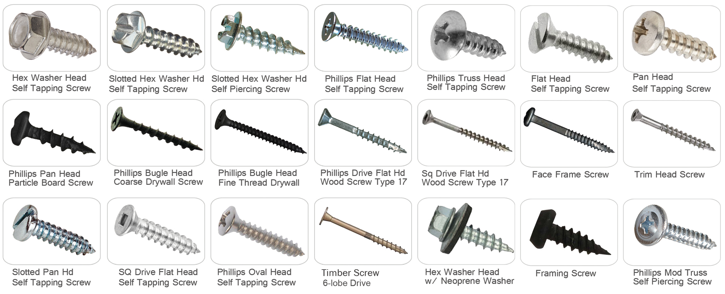 Different Types Of Brass Machine Screw