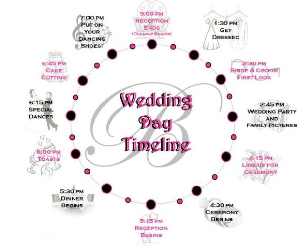 wedding-day-timeline-list