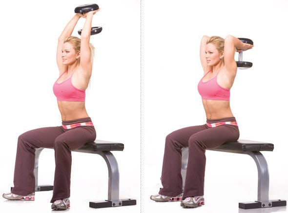 Image result for arm triceps extensions with dumbbells