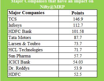 Nifty Companies List