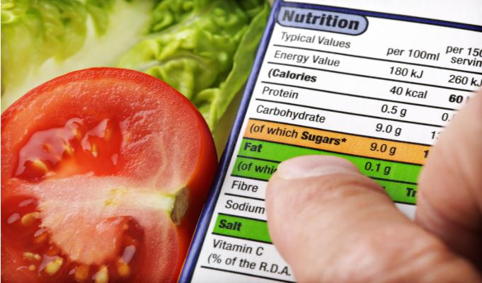 Changing Consumer Food Habits