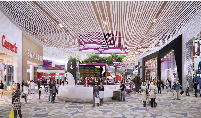 Airports - The Next Battleground For Retailers In India?