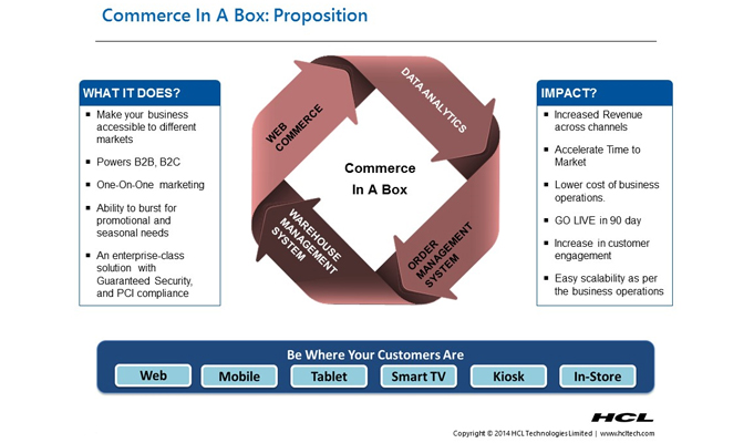 HCL's Commerce in a Box to help retailers sail through their Omnichannel journey