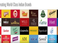 CCI clears acquisition of J&J's two brands by ITC