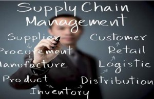 The role of SCM in retail scenario of today