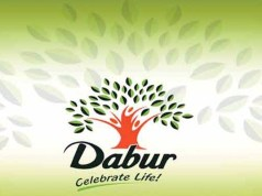 Dabur India says digital is the way forward to tap Millennial consumers