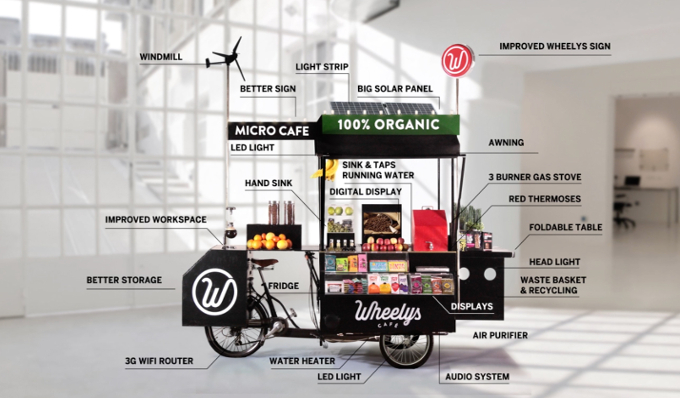 Sweden-based organic coffee chain Wheelys arrives in India