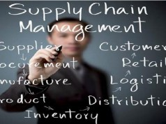 The future of retail competitiveness: Smart sourcing and integrated responsive supply chains