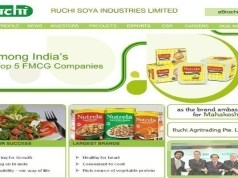 Ruchi Soya Q3 net profit at Rs 6.29 cr