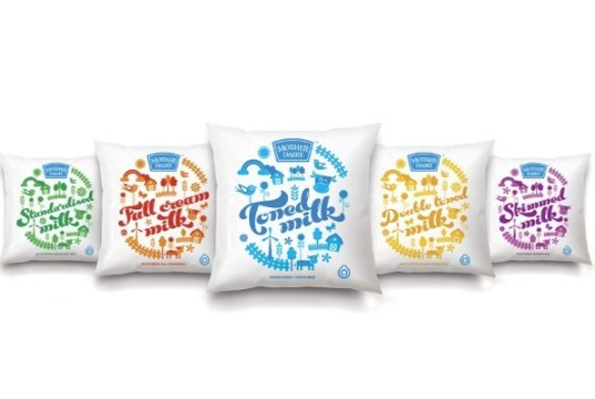 Mother Dairy sees revival, plans more health-based products