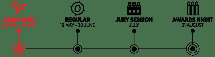ibda-timline-2018-14