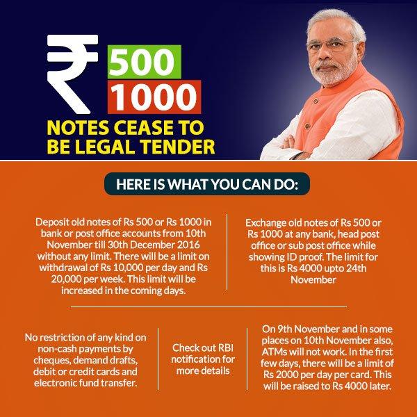 Image result for India, abolishing cash