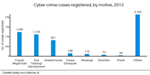 graph-motive