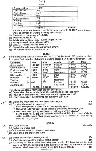 Financial Accounting Third Semester End Term Examination