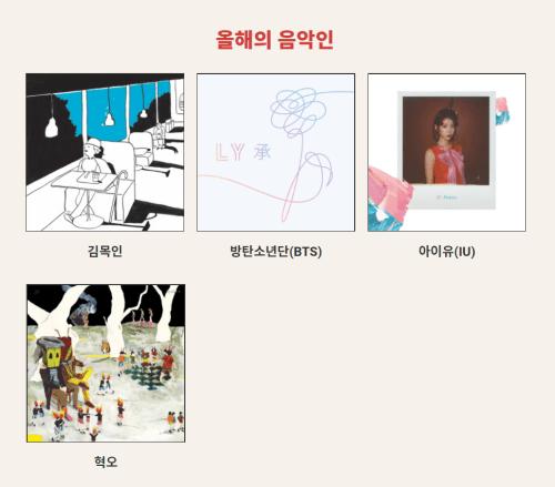 한국대중음악상 올해의 음악인
