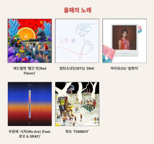 한국대중음악상 올해의 노래