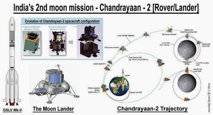 Chandrayaan-2 to be ready for launch by 2017