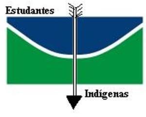 logo-marca-unb-indigenas