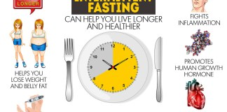 All-About-Intermittent-Fasting-Benefits-of-IF