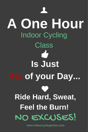 Indoor Cycling Music and Profiles