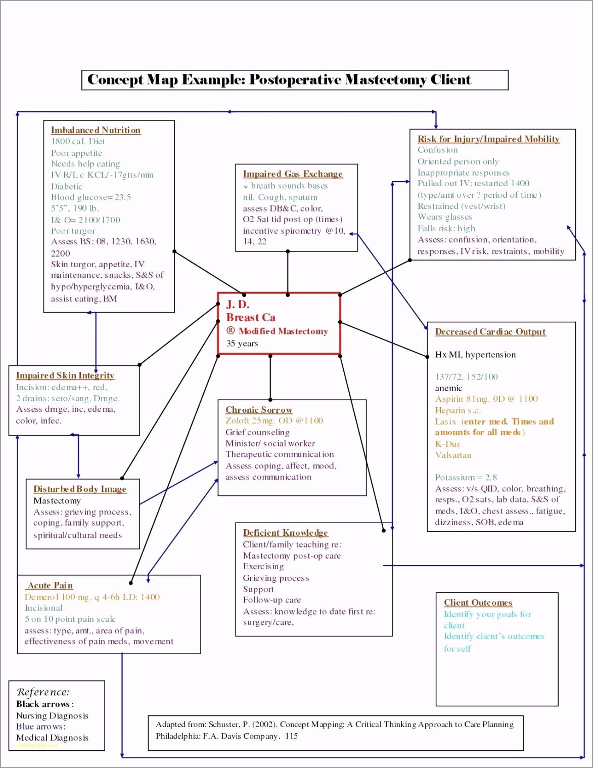 Root Causeysis Diagram Template