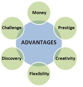 Image result for blog and higher education advantages