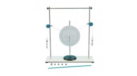 Equilibrium Forces Composition Device