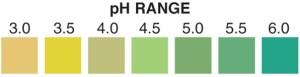 pH 3-6