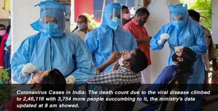 India Covid Live Updates Latest News: India Increased 3,66,161 Fresh COVID-19 Cases, Total Over 2.26 Crore