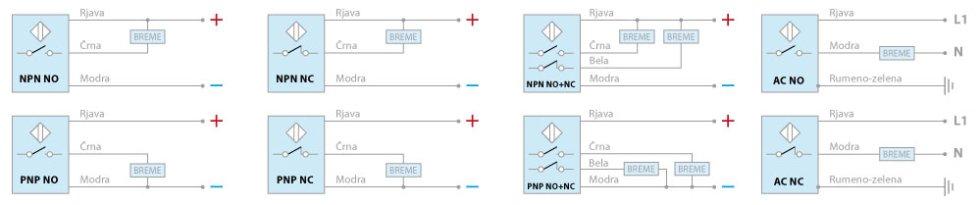 PNP senzor NPN senzor Vrste senzorjev Priključitev senzorja