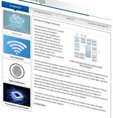 Nueva web para aplicaciones IoT