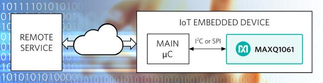 Controlador criptográfico para dispositivos conectados