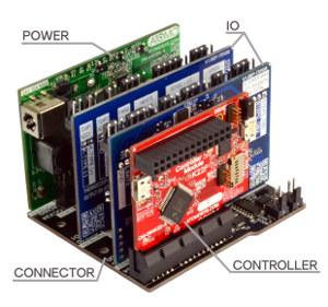 Sistema modular para expansión de Raspberry Pi