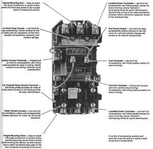 Motor Starter Size Chart  impremedia
