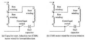 Connecting the CSIR Motor for a Change of Rotation